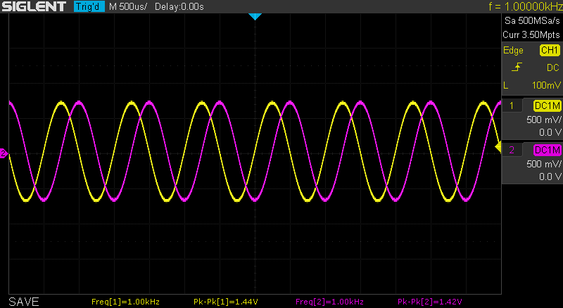IQ waveform